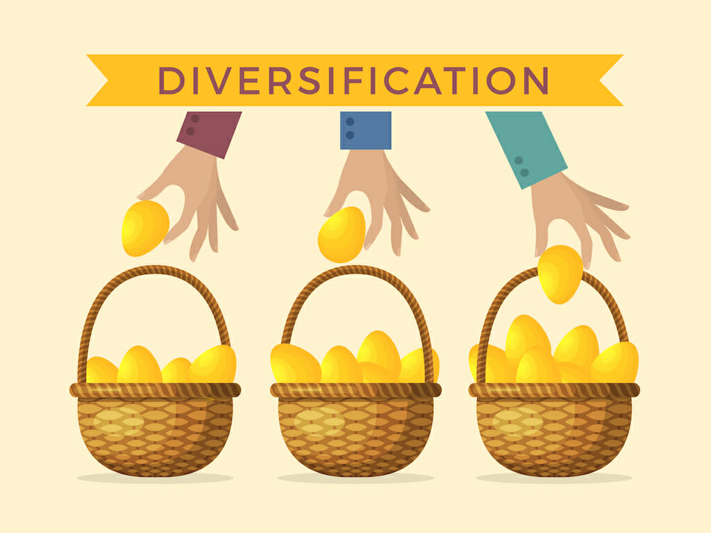 how to select mutual funds