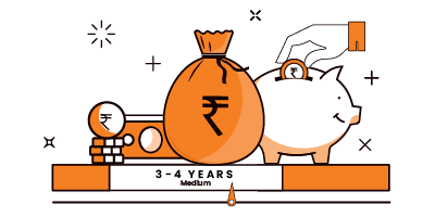 Medium Duration Funds – Meaning, Features, Advantages and Limitations