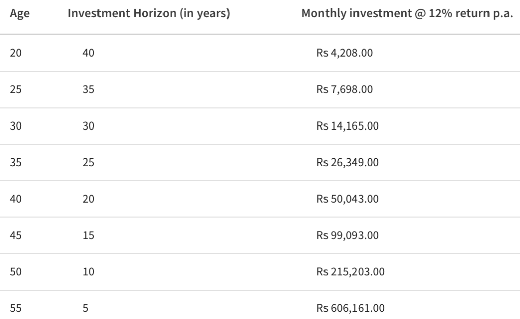 NRI and planning to retire in India? Here's what to keep in mind