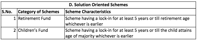 sebi solution oriented schemes