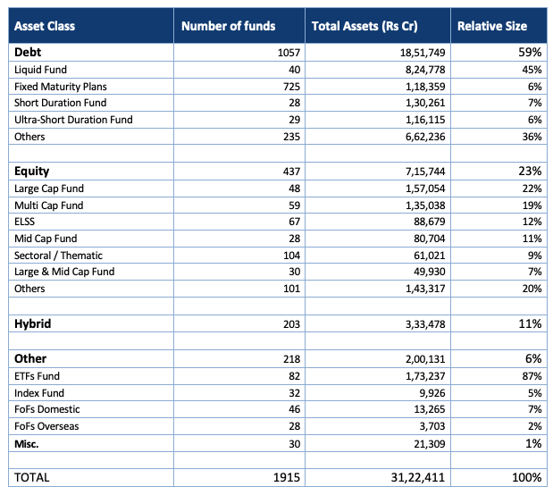 april 2020 mutual fund industry