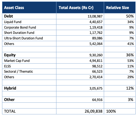 august mutual fund industry