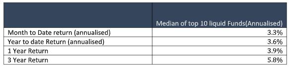 feb debt benchmarks