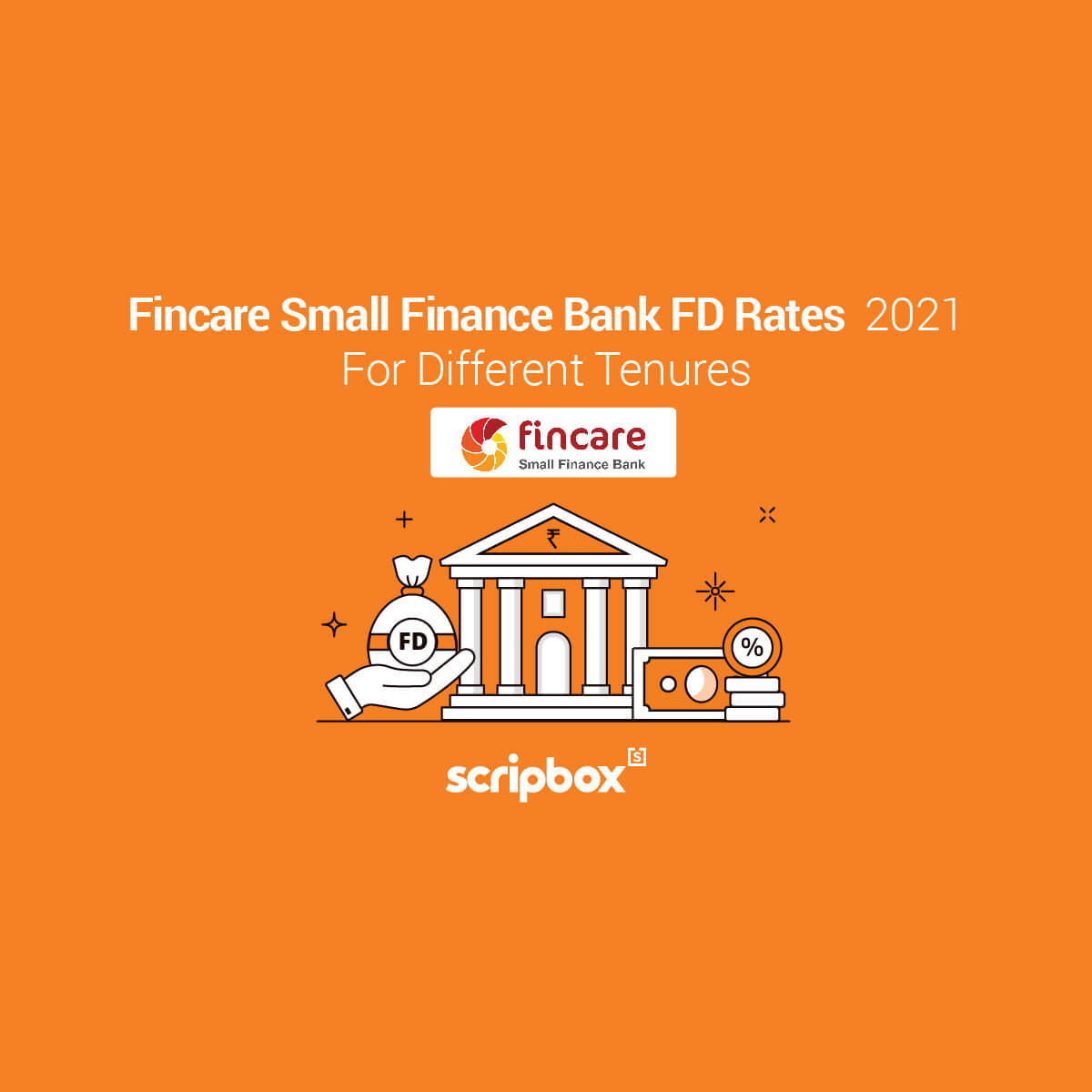 fincare small finance bank fd rates