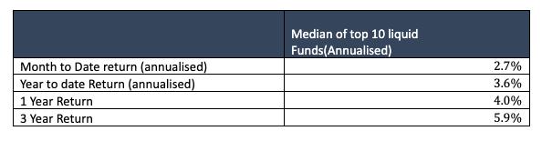 january debt benchmarks