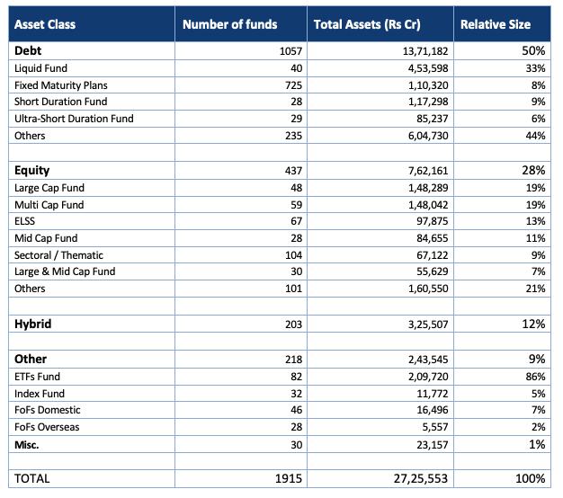 july 2020 mutual fund history