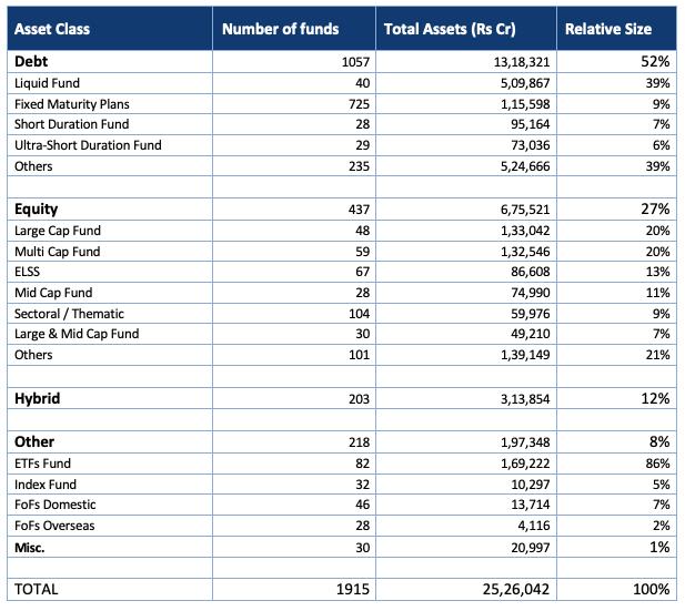 may 2020 mutual fund history
