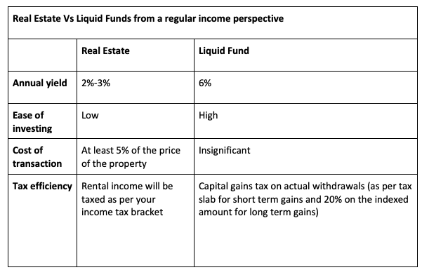 real estate liquid funds