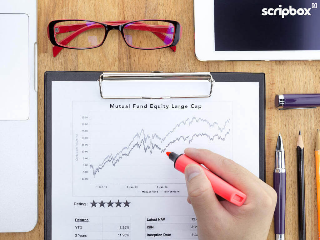 what determines the price or nav of an equity mutual fund blog