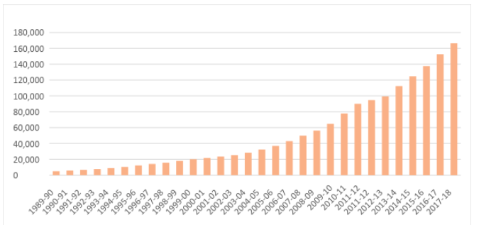 25 years of investing