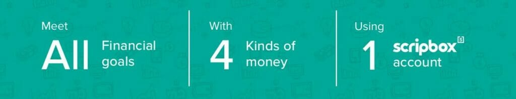 4 kinds of money