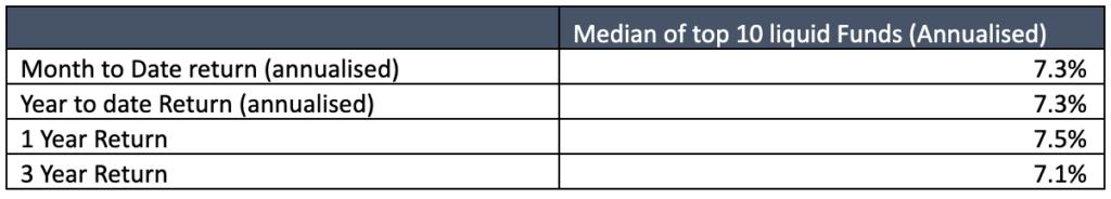 april 2019 debt markets
