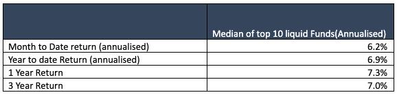 aug 2019 debt markets