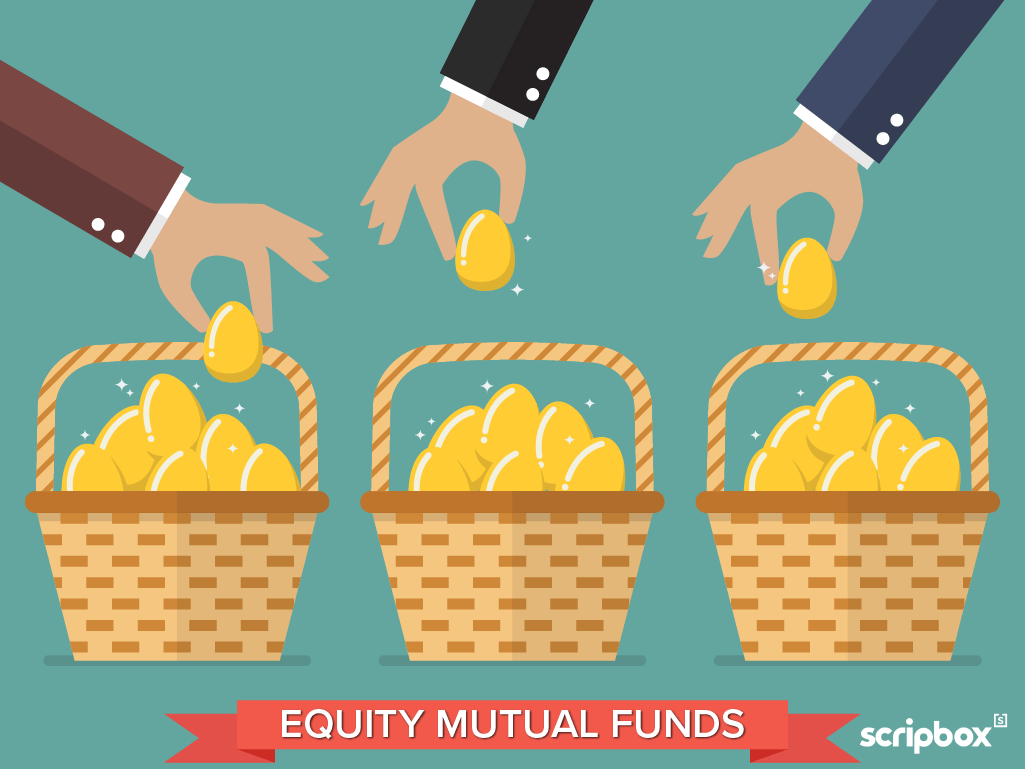 What Are Equity Mutual Funds And How Do They Help You?