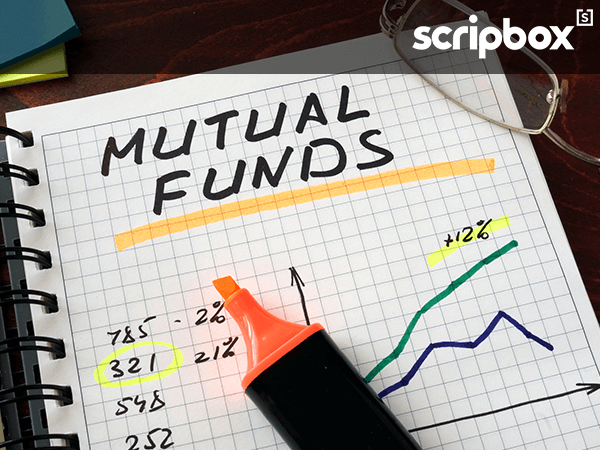 How not to choose a mutual fund.