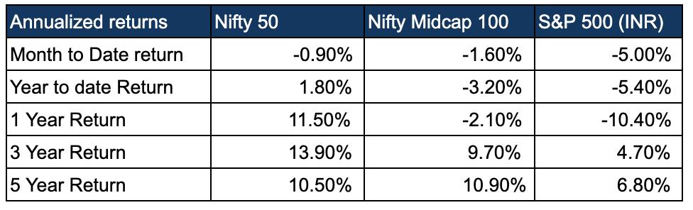 june 2019 equity markets