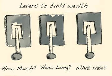 levers to build wealth