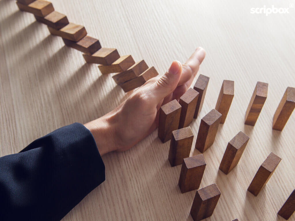How To Assess & Manage Investment Risk – Part 1