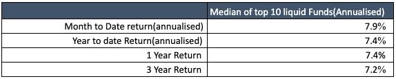 march 2019 debt markets
