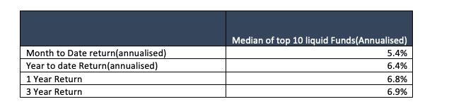 november 2019 debt markets