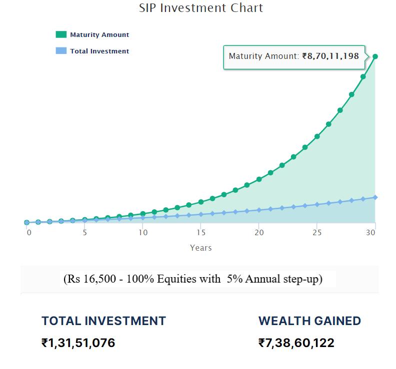 nri retirement