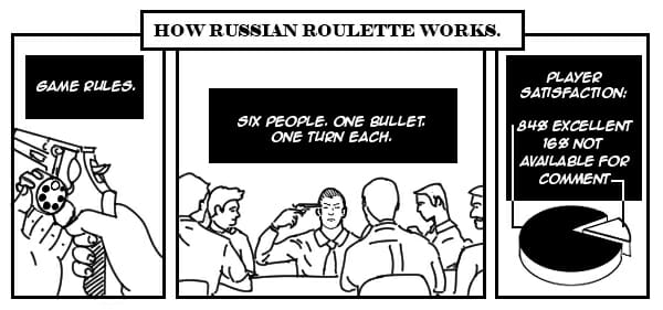 russian roulette lettered