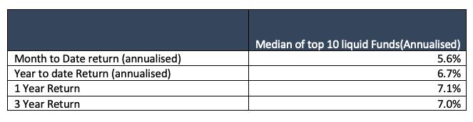 sep 2019 debt markets