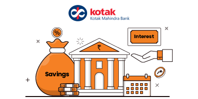 Kotak Bank Savings Account Interest Rates