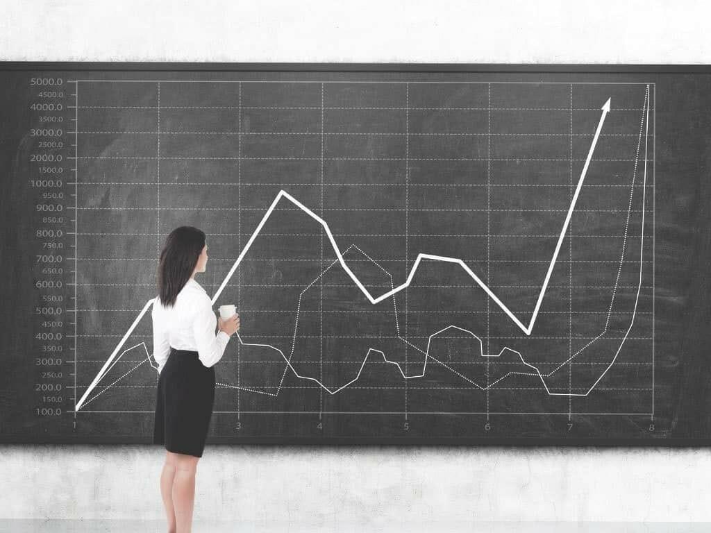 "Understanding ""Reasonable Returns"" In Investing"