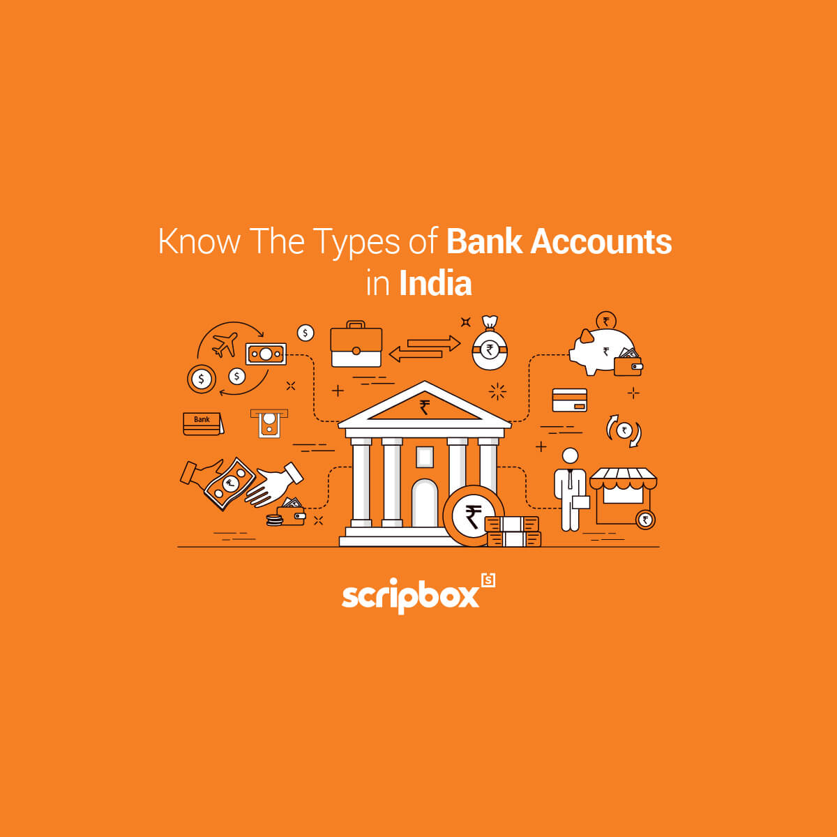 types of banks accounts in india
